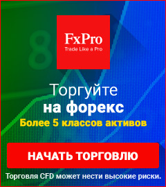 broker fxpro